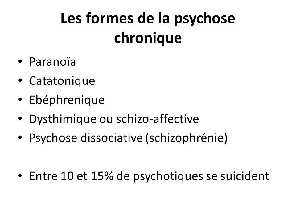 Les formes de la psychose chronique