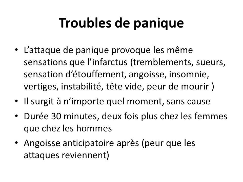 Troubles de panique