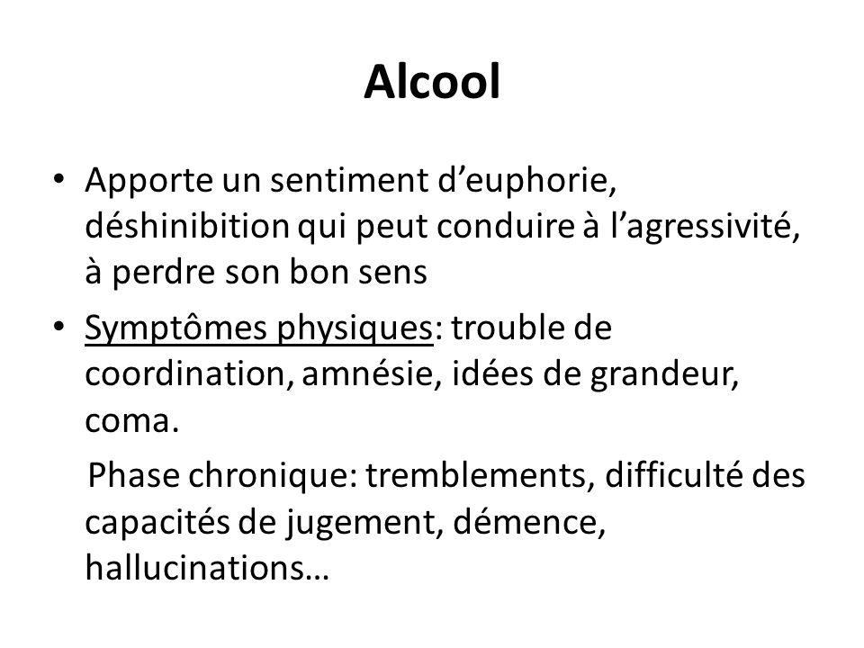 Alcool Apporte un sentiment d'euphorie, déshinibition qui peut conduire à l'agressivité, à perdre son bon sens.