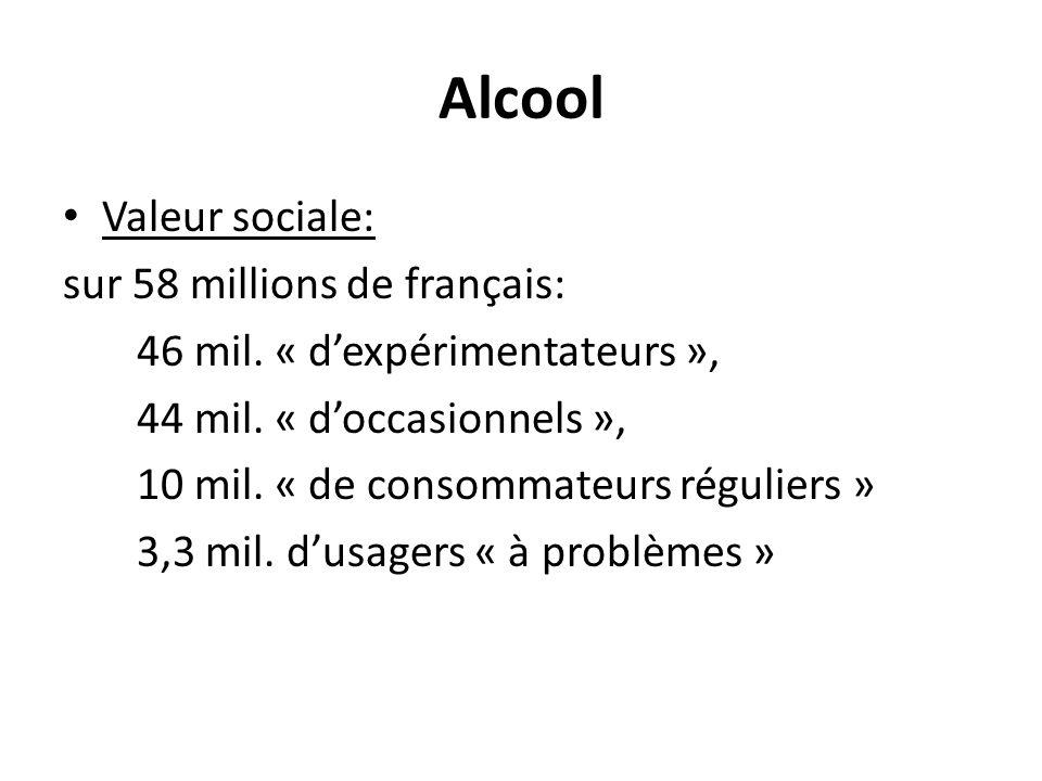 Alcool Valeur sociale: sur 58 millions de français: