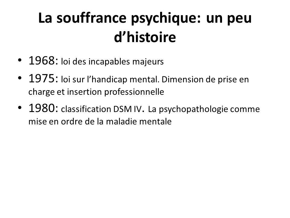 La souffrance psychique: un peu d'histoire