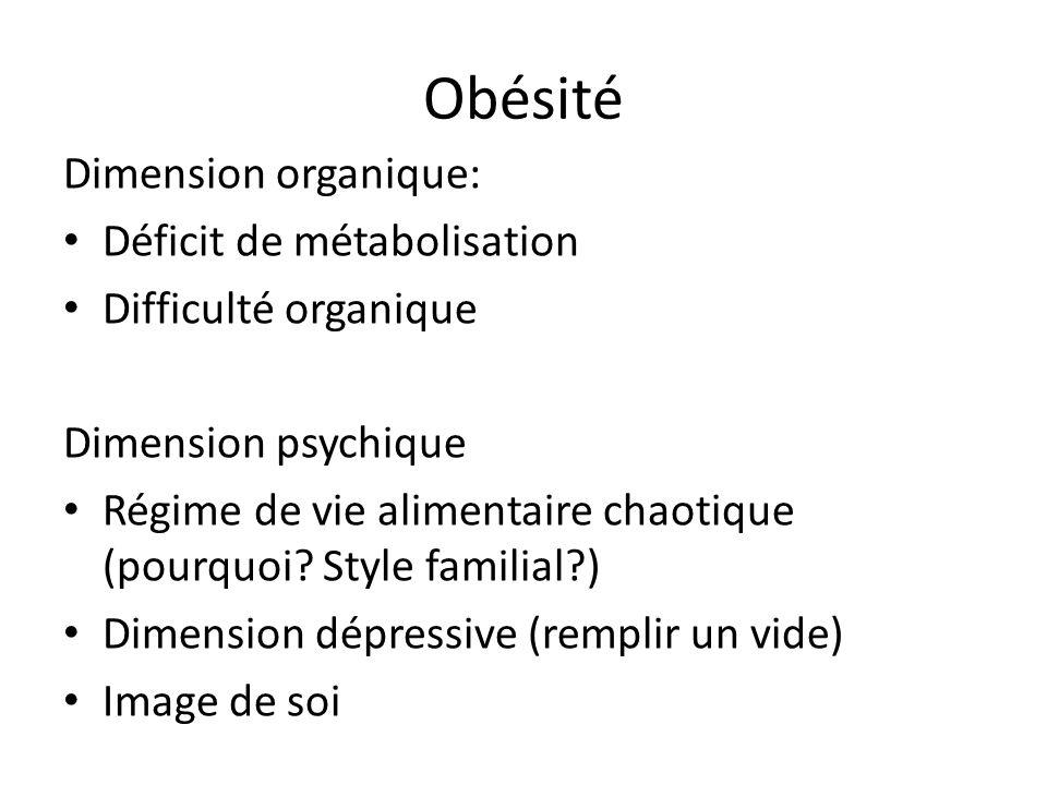 Obésité Dimension organique: Déficit de métabolisation