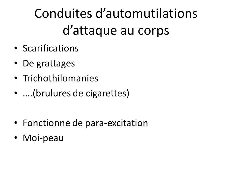 Conduites d'automutilations d'attaque au corps