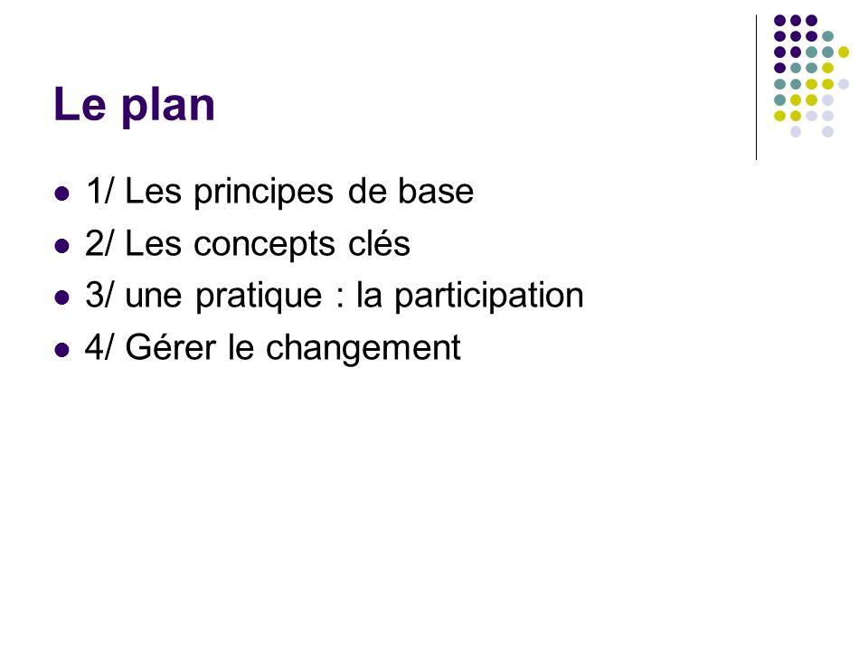 Le plan 1/ Les principes de base 2/ Les concepts clés
