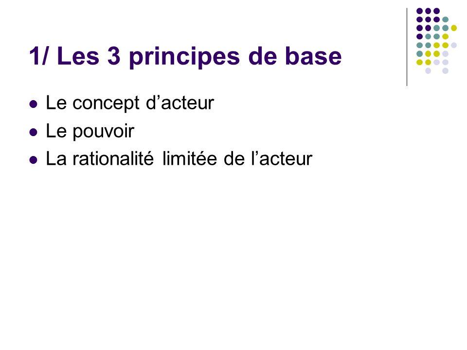 1/ Les 3 principes de base Le concept d'acteur Le pouvoir