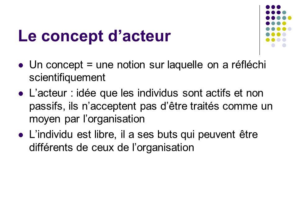Le concept d'acteurUn concept = une notion sur laquelle on a réfléchi scientifiquement.