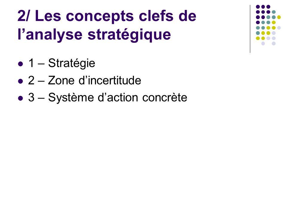 2/ Les concepts clefs de l'analyse stratégique