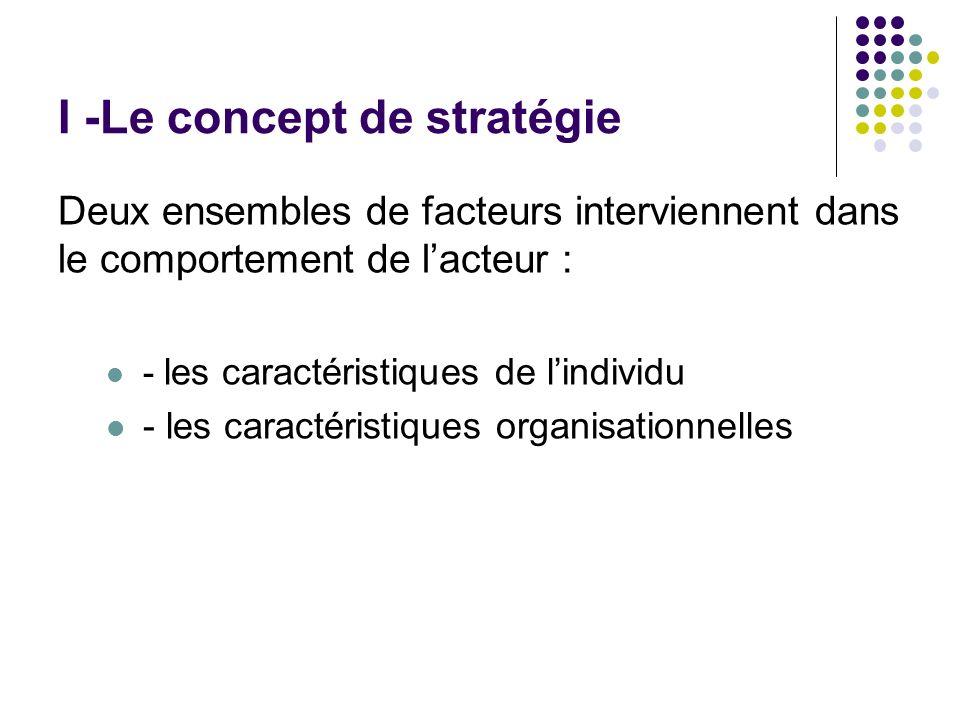 I -Le concept de stratégie