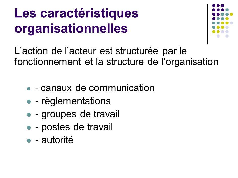 Les caractéristiques organisationnelles