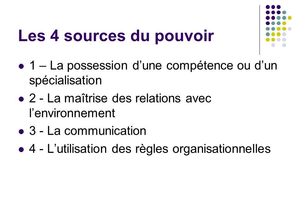 Les 4 sources du pouvoir 1 – La possession d'une compétence ou d'un spécialisation. 2 - La maîtrise des relations avec l'environnement.