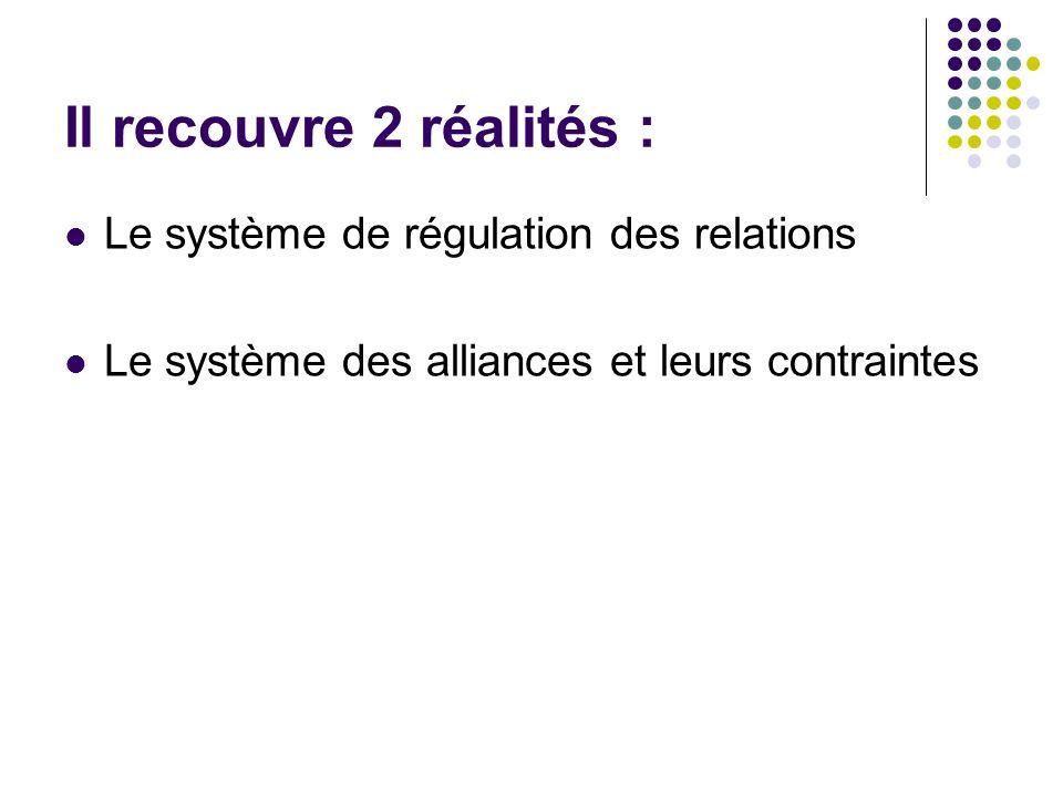 Il recouvre 2 réalités : Le système de régulation des relations