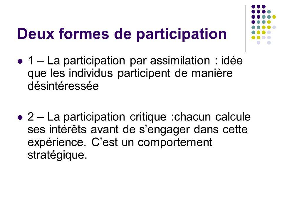 Deux formes de participation