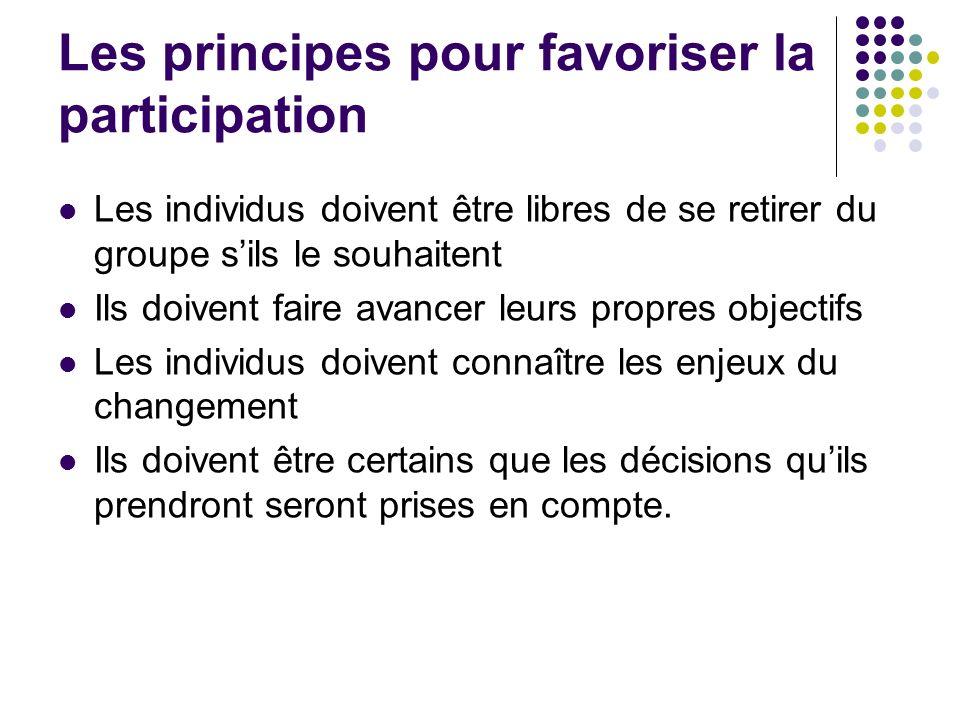 Les principes pour favoriser la participation