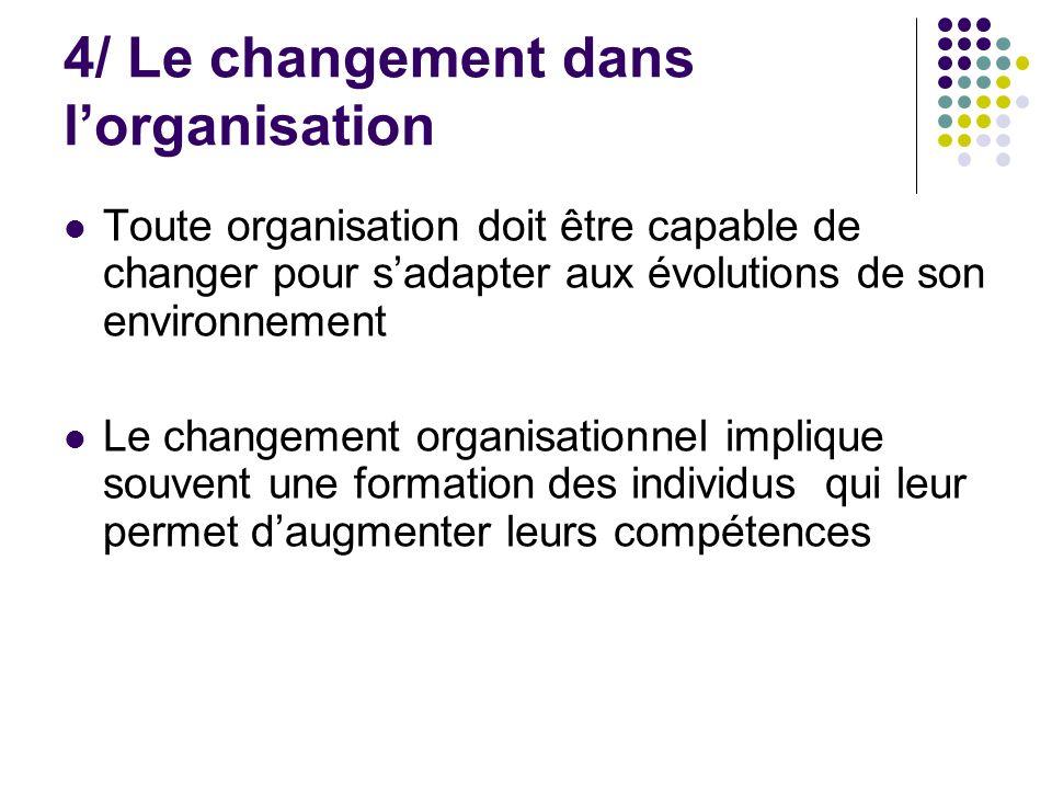 4/ Le changement dans l'organisation