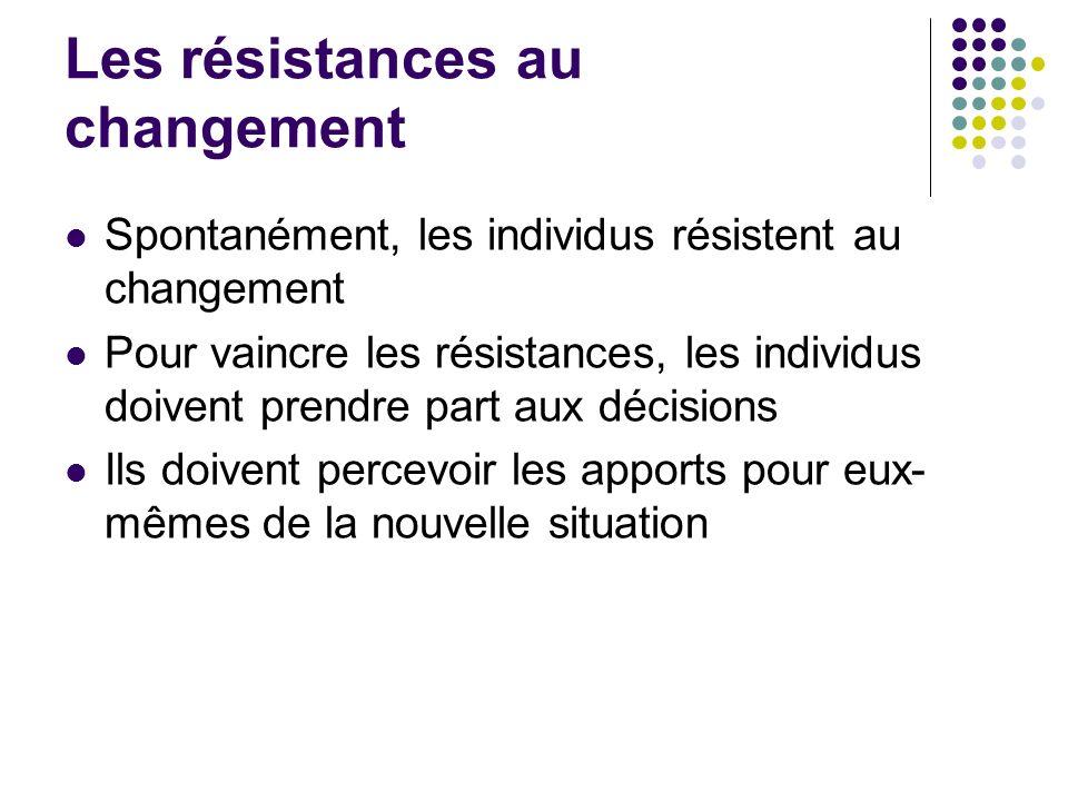 Les résistances au changement