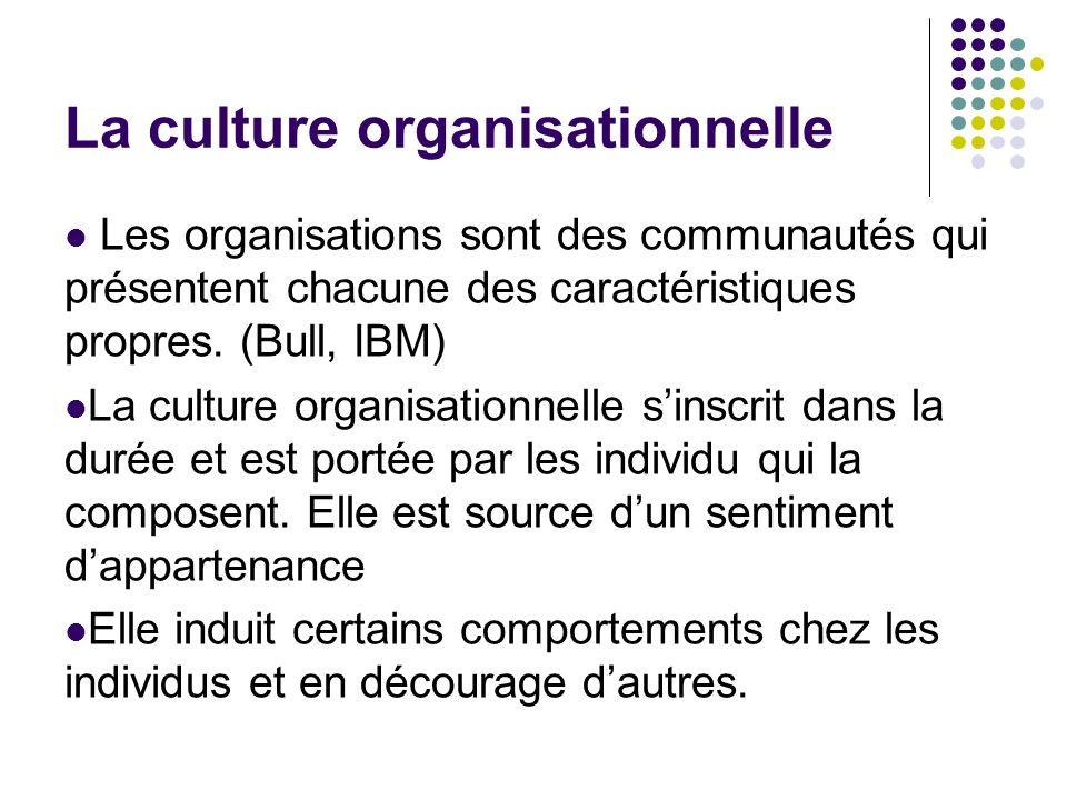 La culture organisationnelle