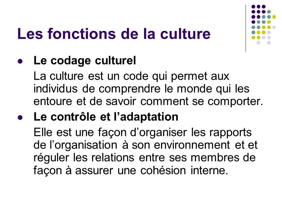 Les fonctions de la culture