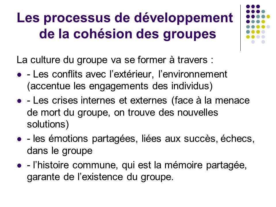 Les processus de développement de la cohésion des groupes
