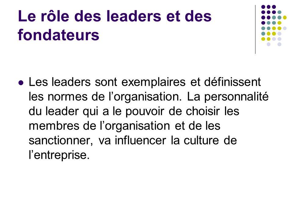 Le rôle des leaders et des fondateurs