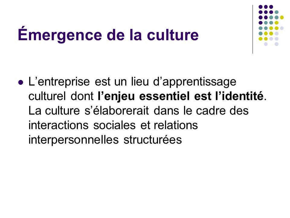Émergence de la culture