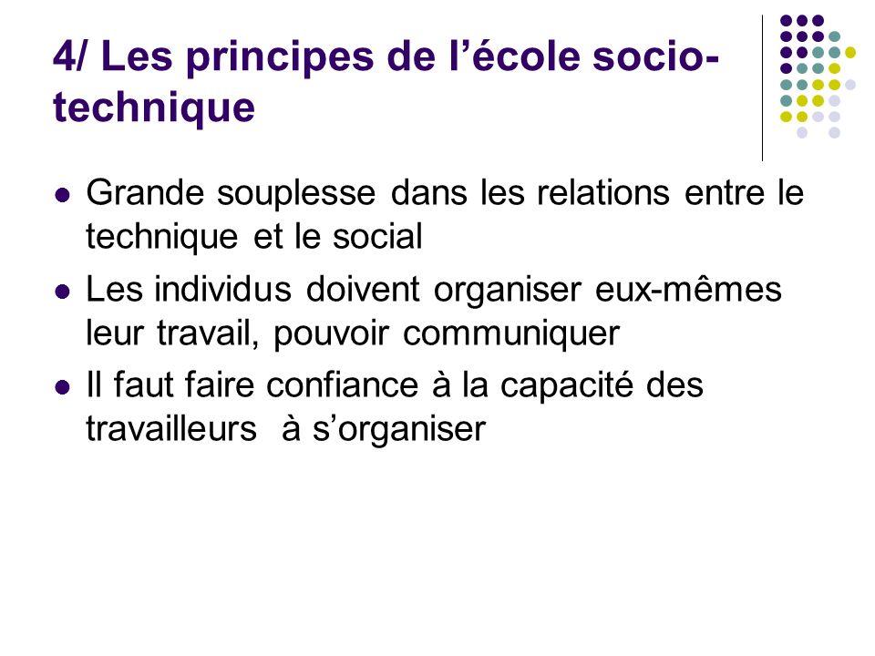 4/ Les principes de l'école socio-technique
