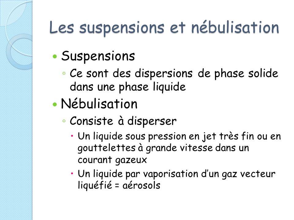 Les suspensions et nébulisation