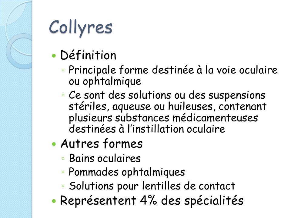 Collyres Définition Autres formes Représentent 4% des spécialités
