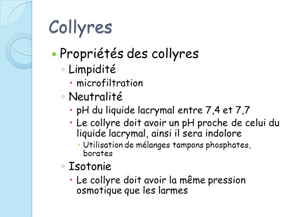 Collyres Propriétés des collyres Limpidité Neutralité Isotonie