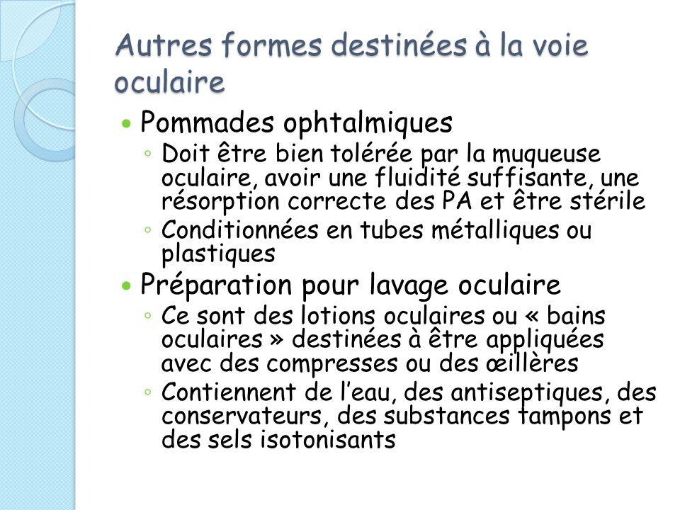 Autres formes destinées à la voie oculaire