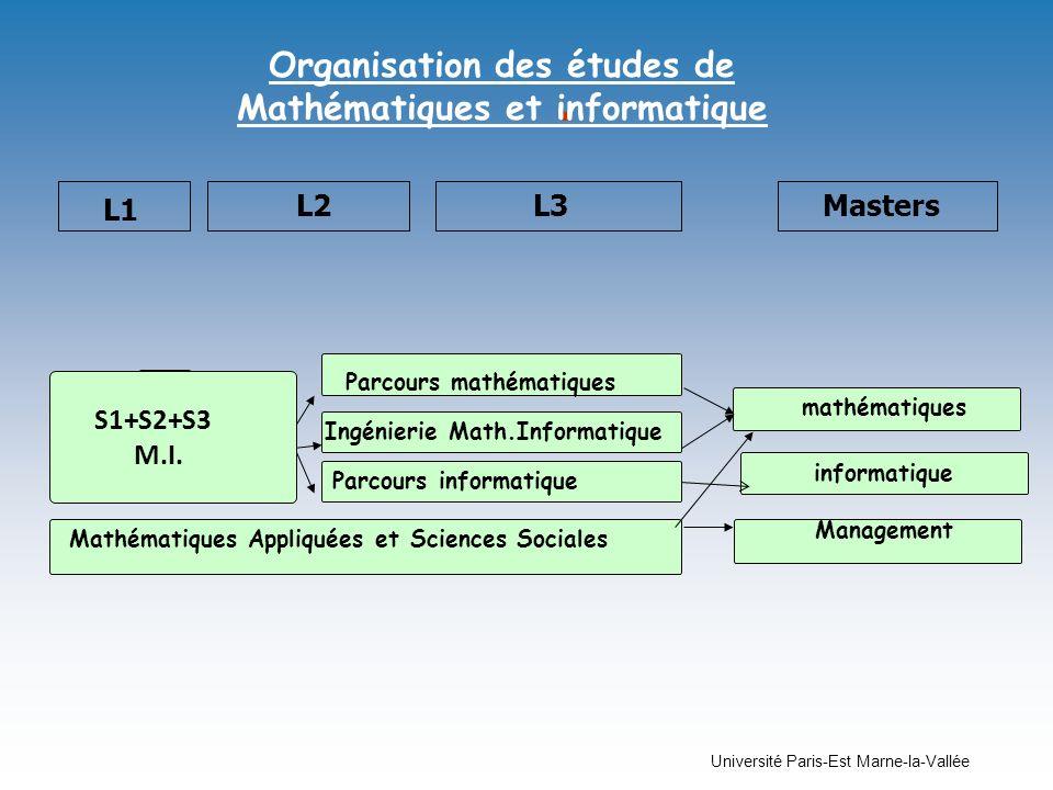 Organisation des études de Mathématiques et informatique