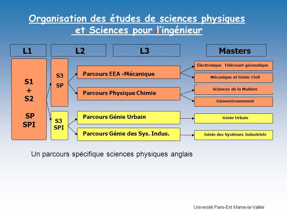 . Organisation des études de sciences physiques