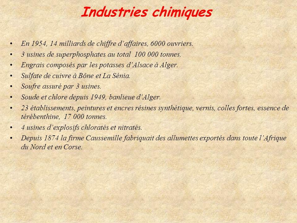 Industries chimiques En 1954, 14 milliards de chiffre d'affaires, 6000 ouvriers. 3 usines de superphosphates au total 100 000 tonnes.