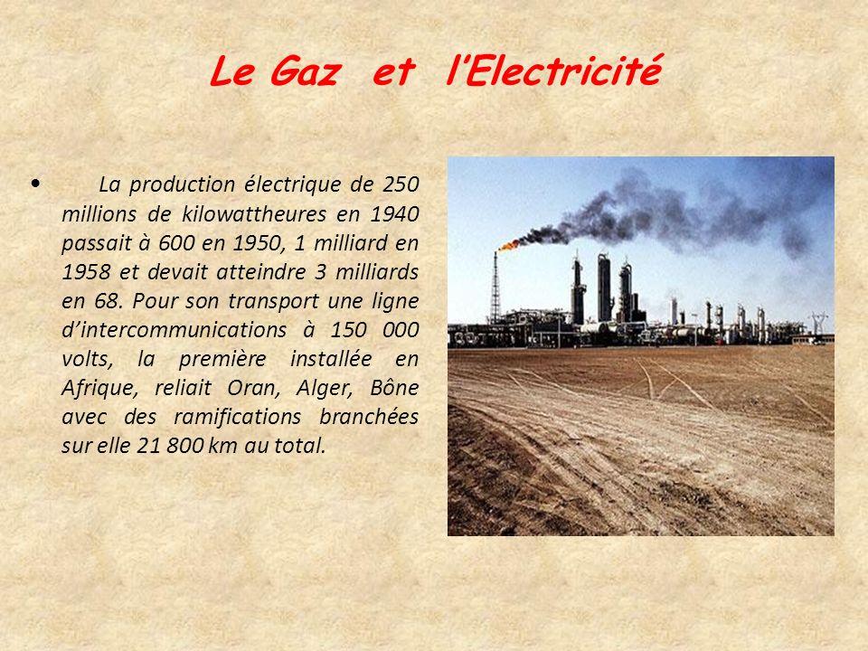 Le Gaz et l'Electricité
