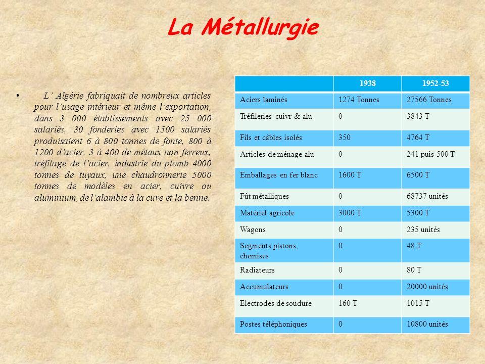 La Métallurgie 1938. 1952-53. Aciers laminés. 1274 Tonnes. 27566 Tonnes. Tréfileries cuivr & alu.