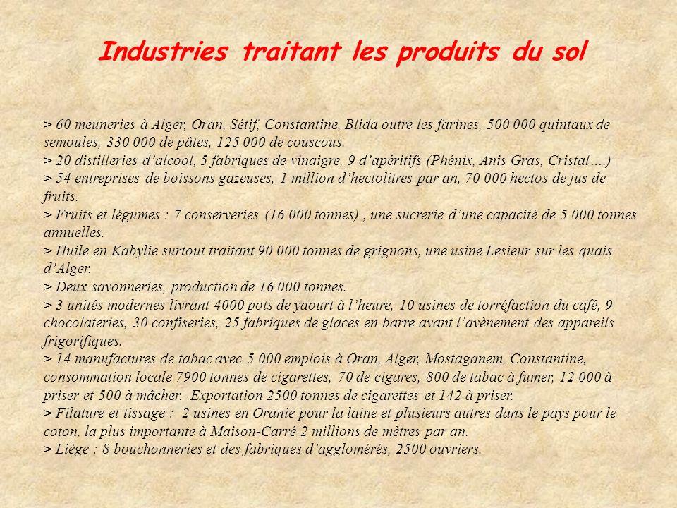 Industries traitant les produits du sol