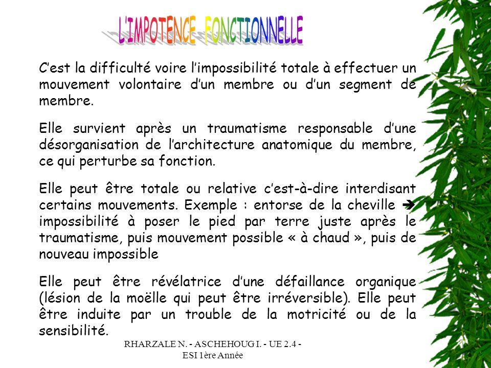 L'IMPOTENCE FONCTIONNELLE
