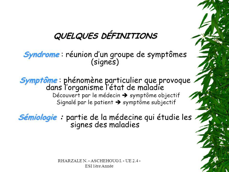 Syndrome : réunion d'un groupe de symptômes (signes)