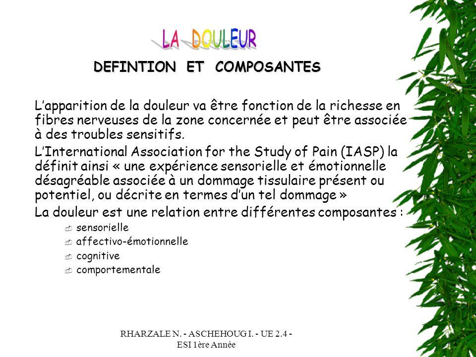 DEFINTION ET COMPOSANTES
