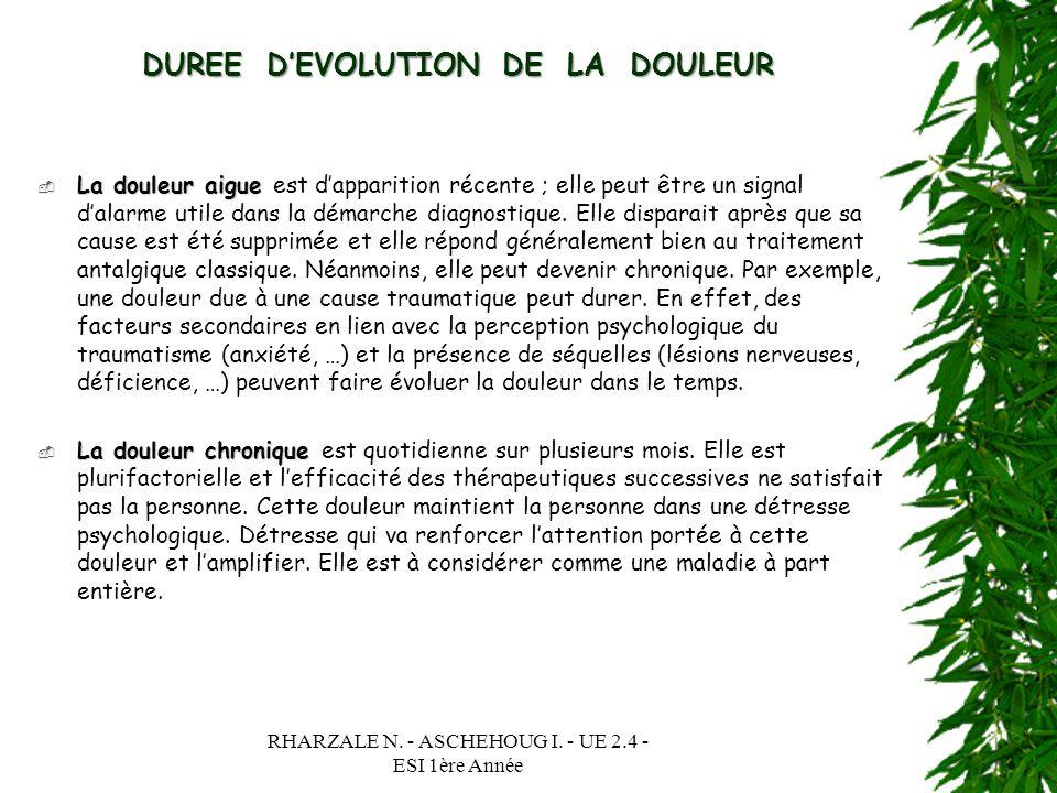DUREE D'EVOLUTION DE LA DOULEUR