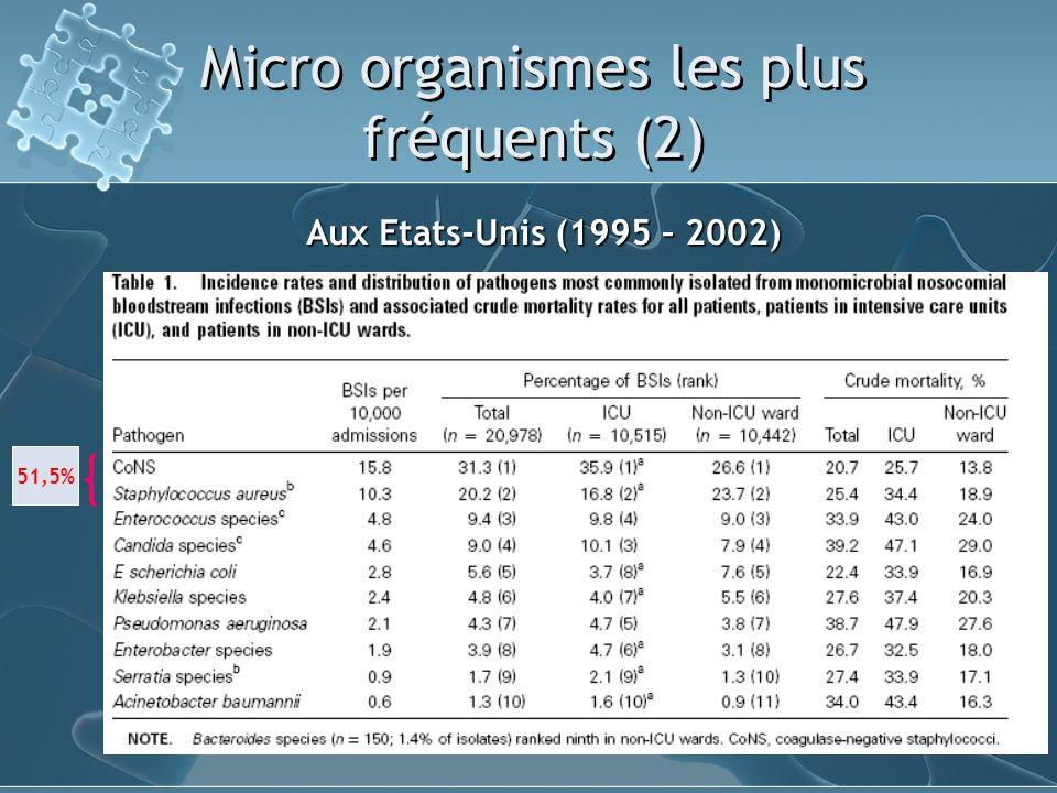 Micro organismes les plus fréquents (2)