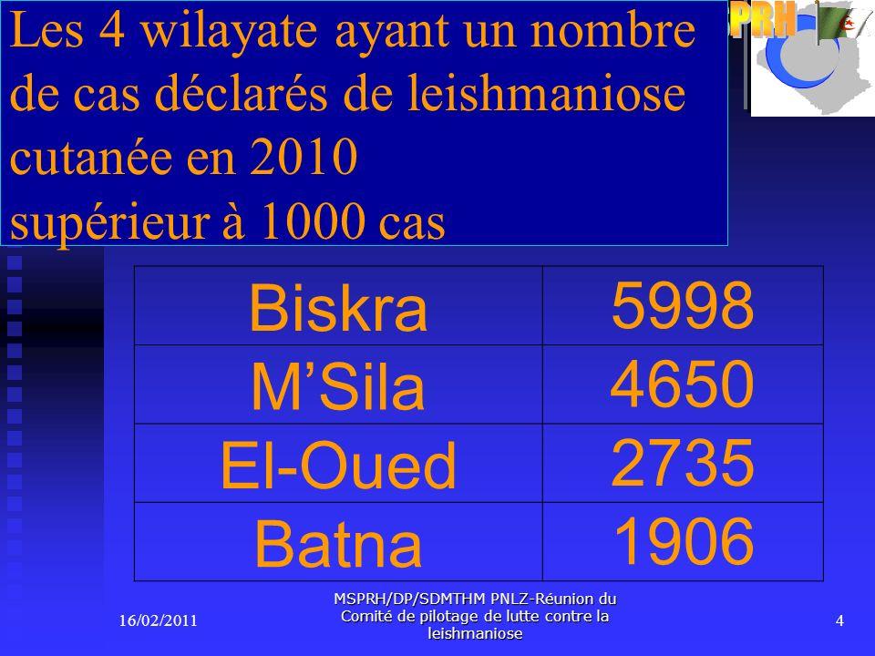 Biskra 5998 M'Sila 4650 El-Oued 2735 Batna 1906