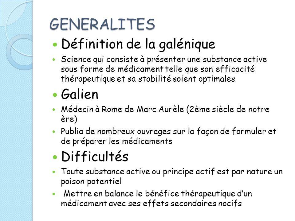 GENERALITES Définition de la galénique Galien Difficultés