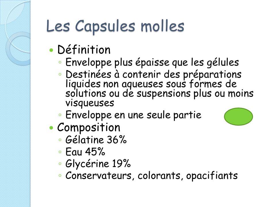 Les Capsules molles Définition Composition