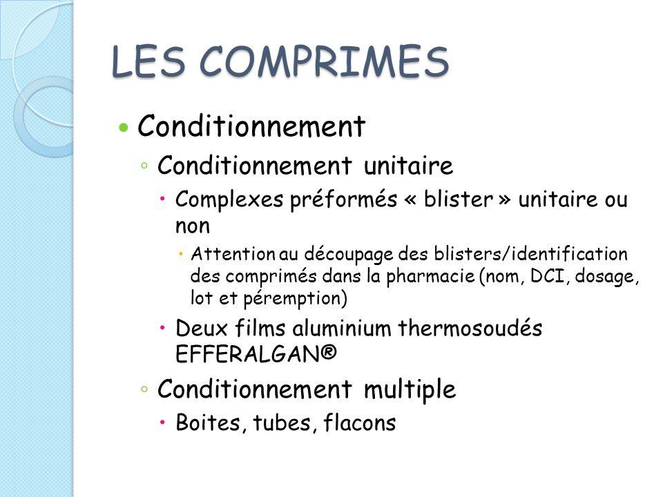 LES COMPRIMES Conditionnement Conditionnement unitaire