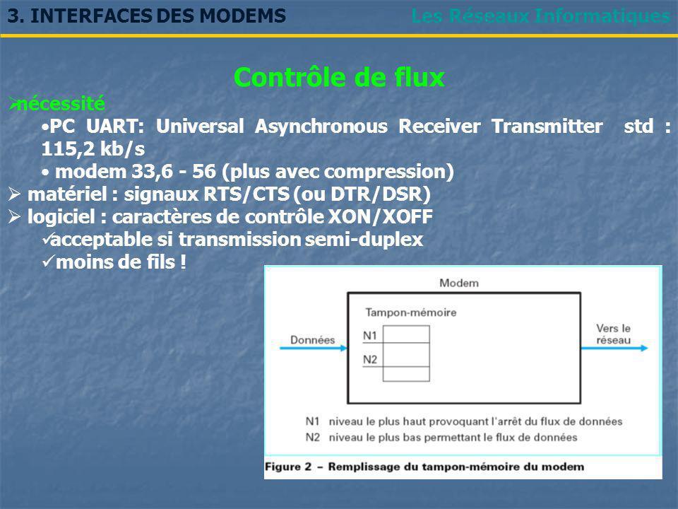 Contrôle de flux 3. INTERFACES DES MODEMS Les Réseaux Informatiques