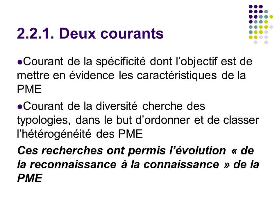 2.2.1. Deux courants Courant de la spécificité dont l'objectif est de mettre en évidence les caractéristiques de la PME.