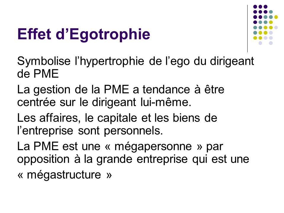 Effet d'Egotrophie Symbolise l'hypertrophie de l'ego du dirigeant de PME. La gestion de la PME a tendance à être centrée sur le dirigeant lui-même.