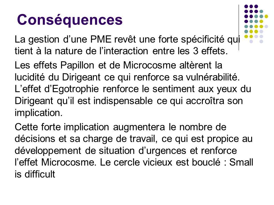 Conséquences La gestion d'une PME revêt une forte spécificité qui tient à la nature de l'interaction entre les 3 effets.