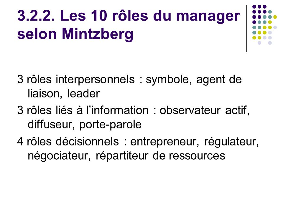 3.2.2. Les 10 rôles du manager selon Mintzberg