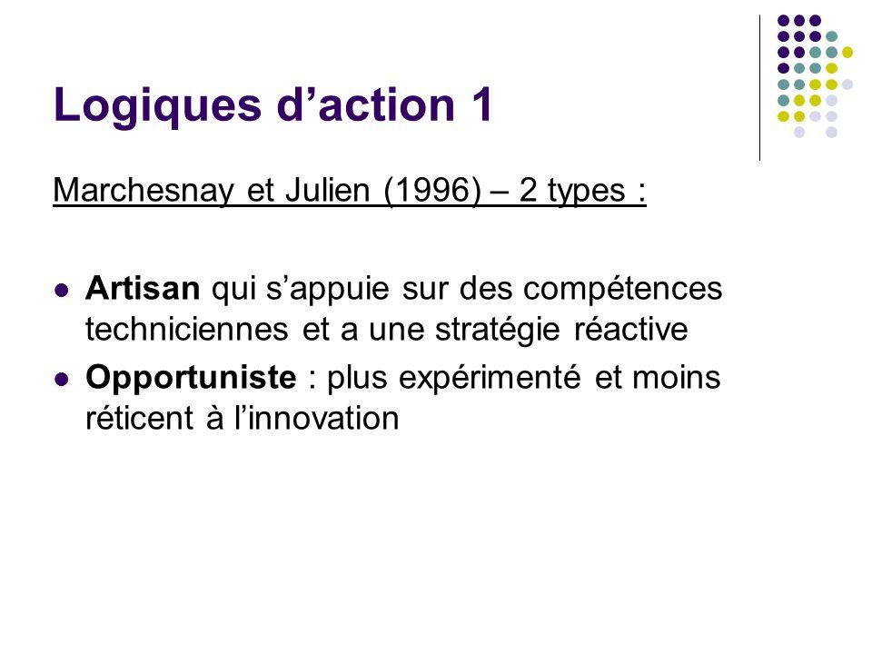 Logiques d'action 1 Marchesnay et Julien (1996) – 2 types :